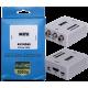 AV TO HDMI MINI CONVERTOR UP SCALER 1080P